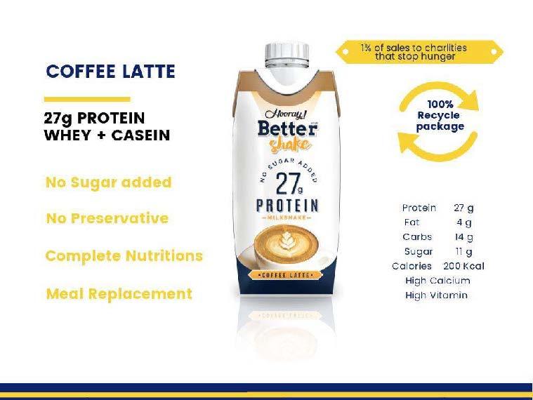 Milkshake coffee latte